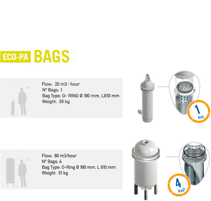 eco-pa tanks for water treatment technical caracteristics bags