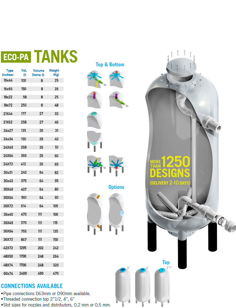 eco-pa tanks for water treatment technical caracteristics tanks